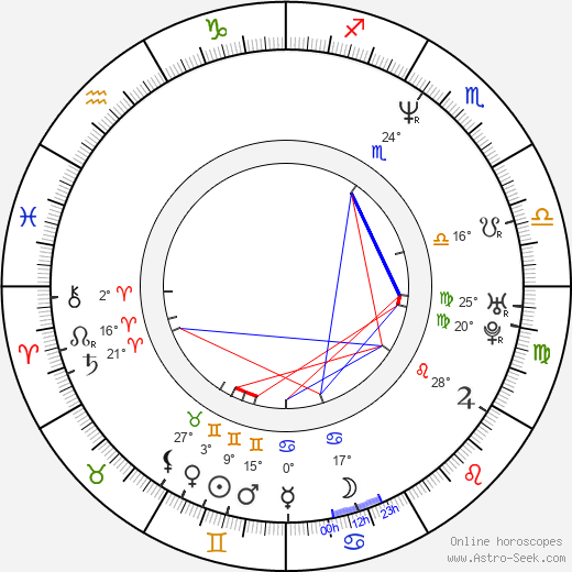 Renee Allman birth chart, biography, wikipedia 2018, 2019
