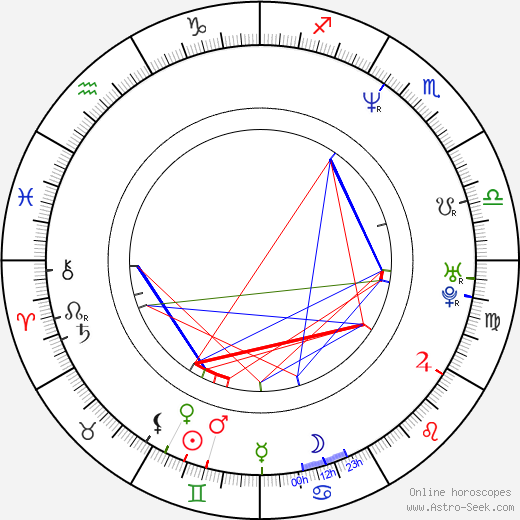 Renee Allman astro natal birth chart, Renee Allman horoscope, astrology