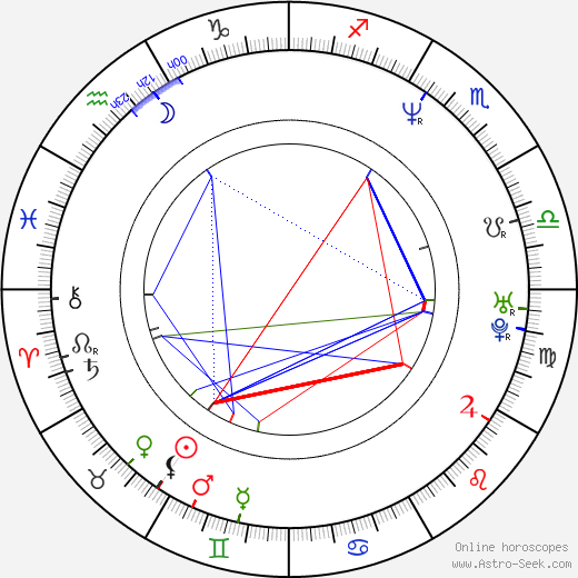 Richard Leacock birth chart, Richard Leacock astro natal horoscope, astrology