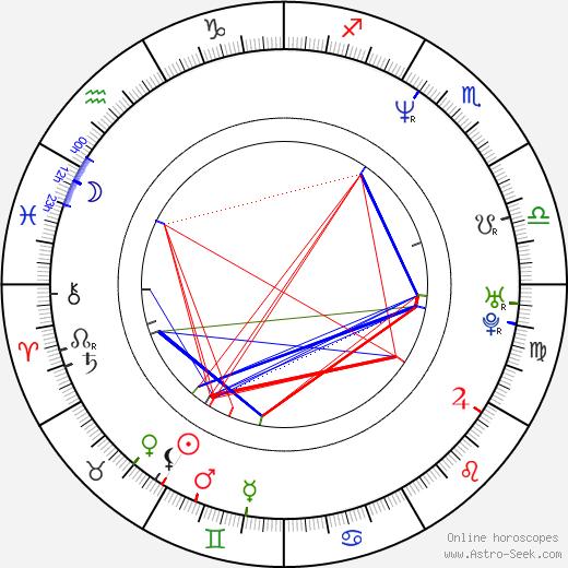 Rodrigo Andrés González Espindola birth chart, Rodrigo Andrés González Espindola astro natal horoscope, astrology