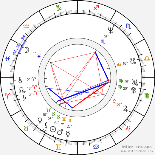Saša Anočić birth chart, biography, wikipedia 2019, 2020