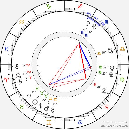 Scott Schwartz birth chart, biography, wikipedia 2020, 2021