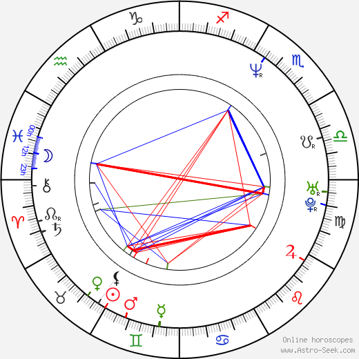 Тимоти Олифант Timothy Olyphant день рождения гороскоп, Timothy Olyphant Натальная карта онлайн