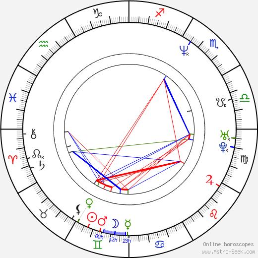 Tony Leech astro natal birth chart, Tony Leech horoscope, astrology
