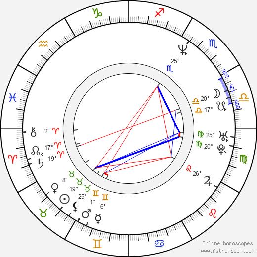 Ville Klinga birth chart, biography, wikipedia 2019, 2020