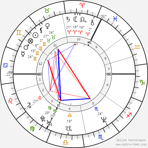 Vince Ebert birth chart, biography, wikipedia 2019, 2020