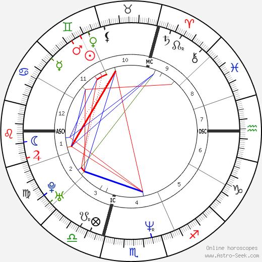 Анн Бриан Anne Briand день рождения гороскоп, Anne Briand Натальная карта онлайн