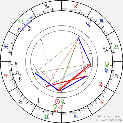 Arkadiy Grigoryan tema natale, oroscopo, Arkadiy Grigoryan oroscopi gratuiti, astrologia