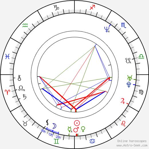 Bill Taylor birth chart, Bill Taylor astro natal horoscope, astrology