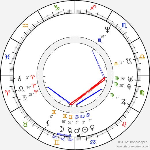 Bobby Smith Jr. birth chart, biography, wikipedia 2019, 2020