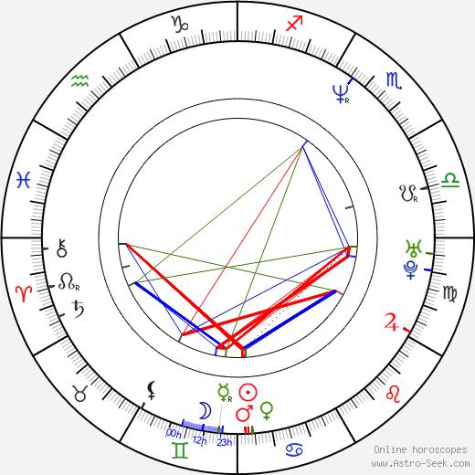 Bobby Smith Jr. birth chart, Bobby Smith Jr. astro natal horoscope, astrology