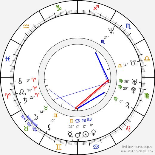 Brandon Douglas birth chart, biography, wikipedia 2019, 2020