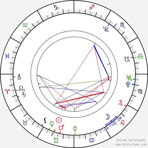 Daniel Hůlka astro natal birth chart, Daniel Hůlka horoscope, astrology
