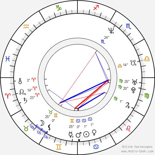 Darrell Armstrong birth chart, biography, wikipedia 2018, 2019
