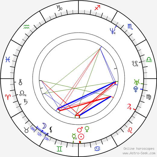 Darrell Armstrong astro natal birth chart, Darrell Armstrong horoscope, astrology