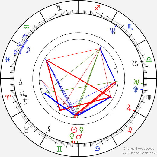 David Michaels astro natal birth chart, David Michaels horoscope, astrology