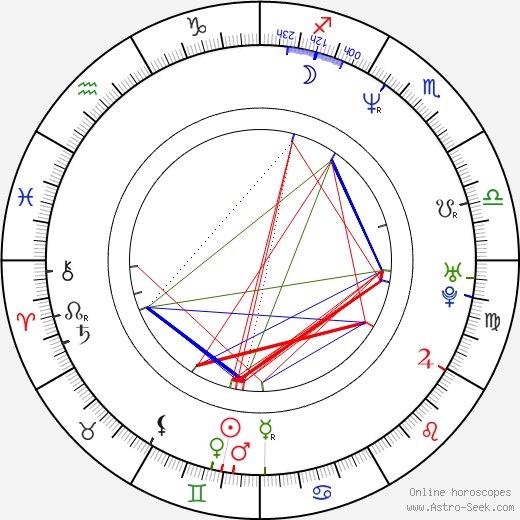 Domiziano Arcangeli birth chart, Domiziano Arcangeli astro natal horoscope, astrology