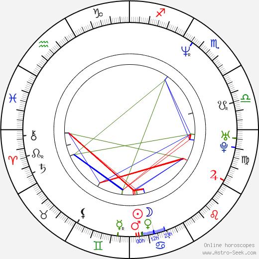 Élyse Marquis birth chart, Élyse Marquis astro natal horoscope, astrology