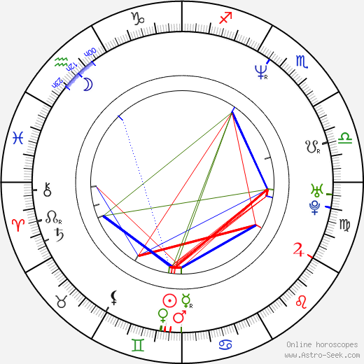 Faizon Love день рождения гороскоп, Faizon Love Натальная карта онлайн