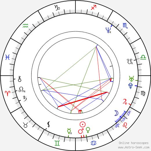Federico Zampaglione astro natal birth chart, Federico Zampaglione horoscope, astrology