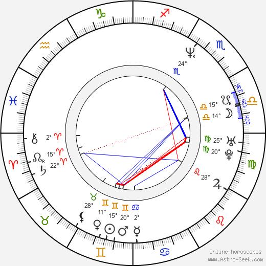 Gordon birth chart, biography, wikipedia 2019, 2020