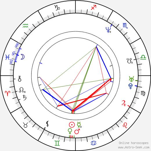 Jay Mello tema natale, oroscopo, Jay Mello oroscopi gratuiti, astrologia