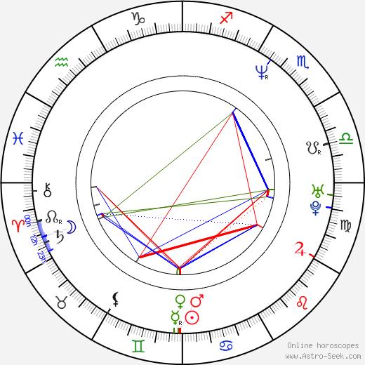 Jed Buechler astro natal birth chart, Jed Buechler horoscope, astrology