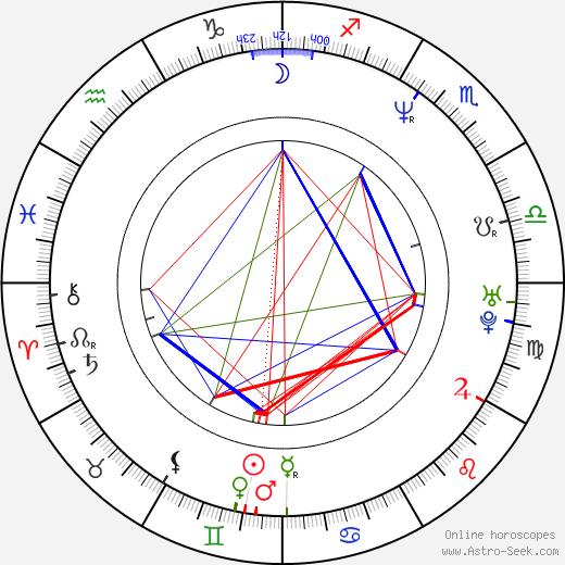 Johnny Johnson tema natale, oroscopo, Johnny Johnson oroscopi gratuiti, astrologia
