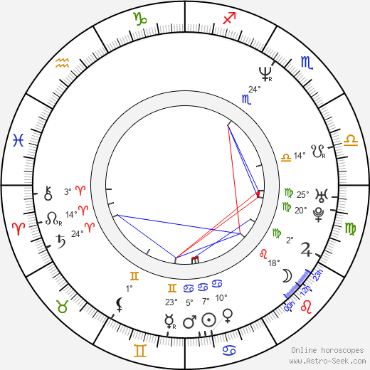 Judith Hoag birth chart, biography, wikipedia 2019, 2020