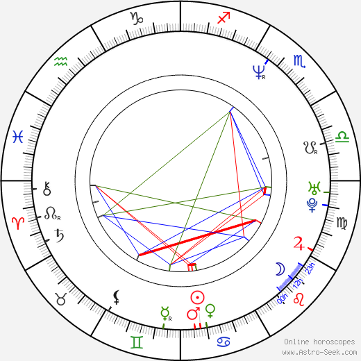 Judith Hoag astro natal birth chart, Judith Hoag horoscope, astrology