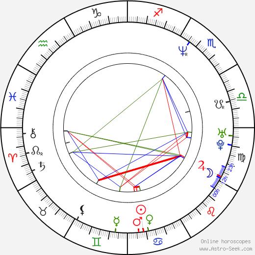 Keoni Waxman birth chart, Keoni Waxman astro natal horoscope, astrology