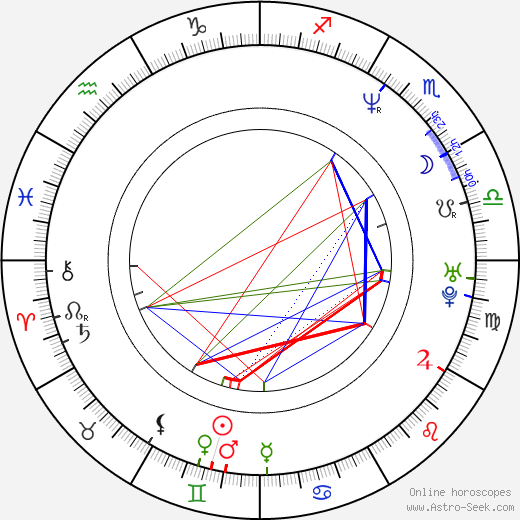 Macha Grenon birth chart, Macha Grenon astro natal horoscope, astrology
