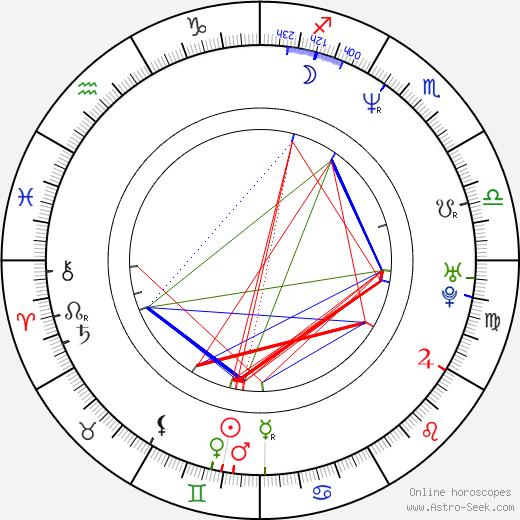 Marc Meyer tema natale, oroscopo, Marc Meyer oroscopi gratuiti, astrologia