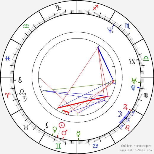 Навид Негабан Navid Negahban день рождения гороскоп, Navid Negahban Натальная карта онлайн