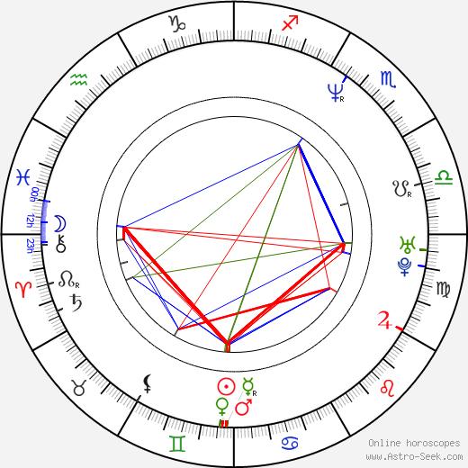 Omar Germenos astro natal birth chart, Omar Germenos horoscope, astrology