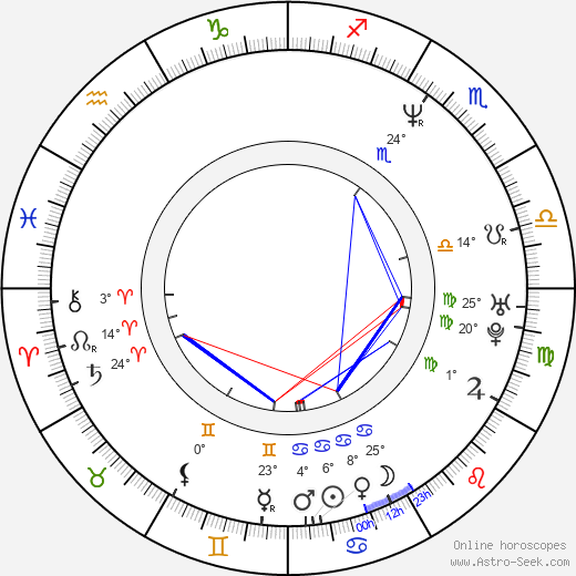 Pascale Bussières birth chart, biography, wikipedia 2019, 2020