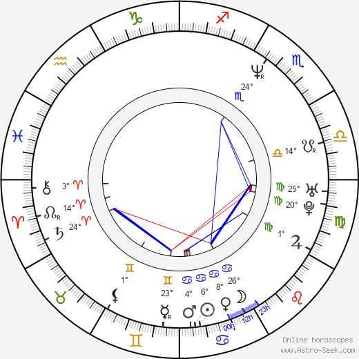 Paul Rae birth chart, biography, wikipedia 2018, 2019