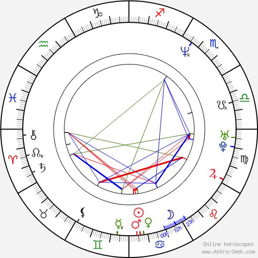Paul Rae astro natal birth chart, Paul Rae horoscope, astrology