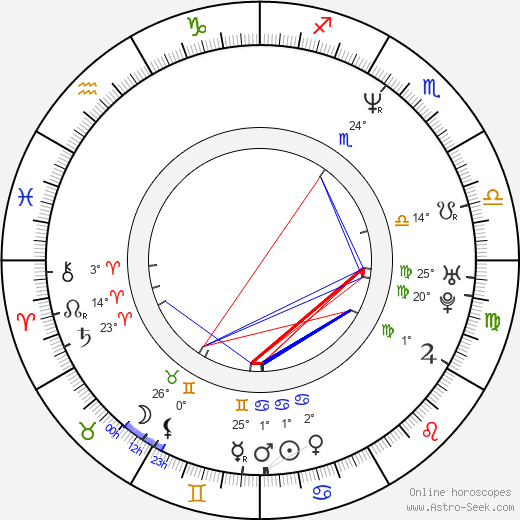 Paula Irvine birth chart, biography, wikipedia 2020, 2021