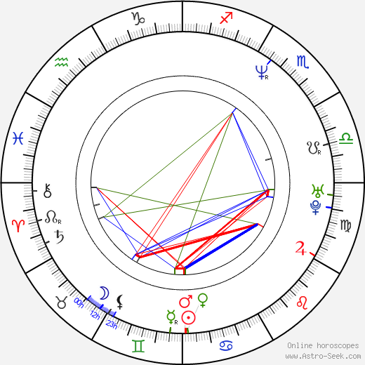 Paula Irvine birth chart, Paula Irvine astro natal horoscope, astrology