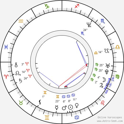 Phil Anselmo birth chart, biography, wikipedia 2020, 2021