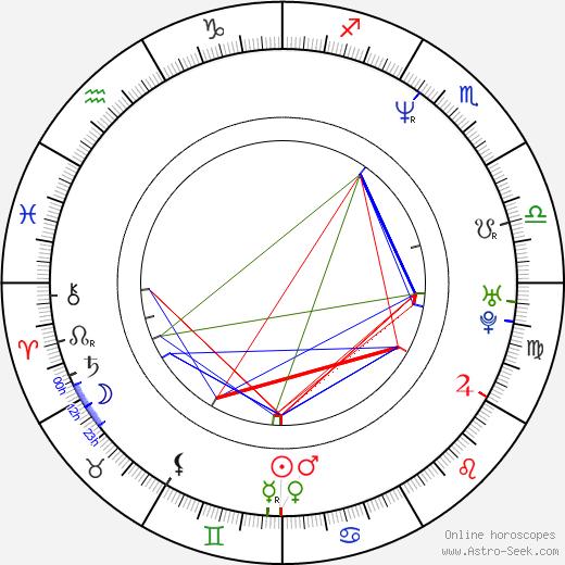 Роберт Родригес Robert Rodriguez день рождения гороскоп, Robert Rodriguez Натальная карта онлайн