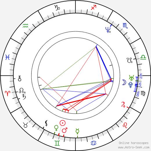Roger Lim astro natal birth chart, Roger Lim horoscope, astrology