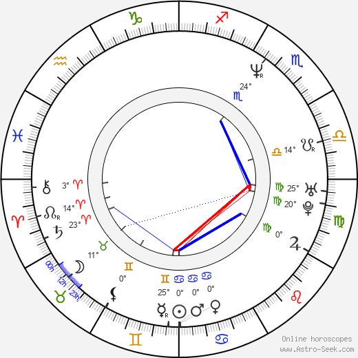 Sonique birth chart, biography, wikipedia 2019, 2020