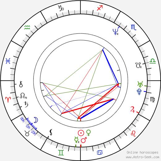 Sonique astro natal birth chart, Sonique horoscope, astrology