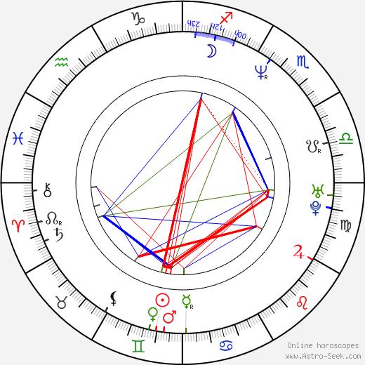 Stephen DeRosa birth chart, Stephen DeRosa astro natal horoscope, astrology