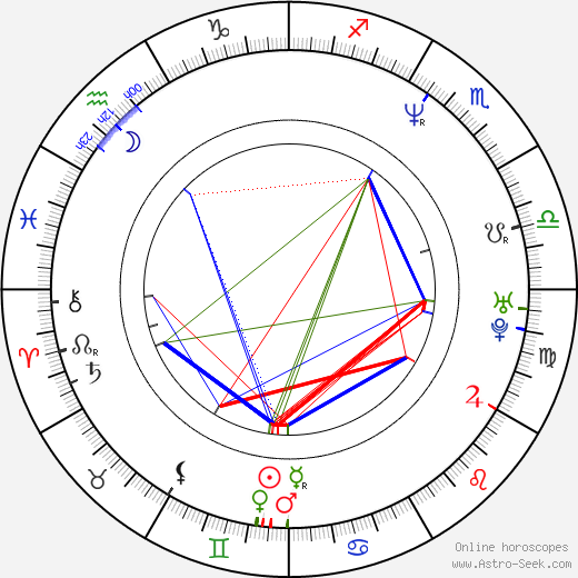 Tony Smith birth chart, Tony Smith astro natal horoscope, astrology