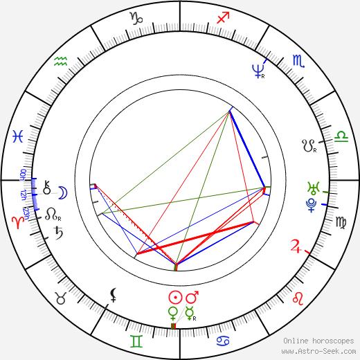 Tova Magnusson-Norling день рождения гороскоп, Tova Magnusson-Norling Натальная карта онлайн