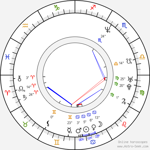 Travis Fine birth chart, biography, wikipedia 2019, 2020