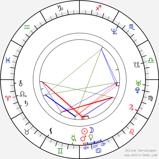Travis Fine birth chart, Travis Fine astro natal horoscope, astrology